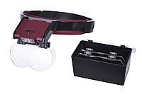 Лупа бинокулярная Magnifier 81001-B 6x, фото 1