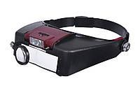 Лупа бинокулярная Magnifier 81007A 10Х