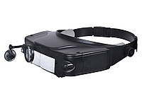 Лупа бинокулярная Magnifier 81007-C 11x