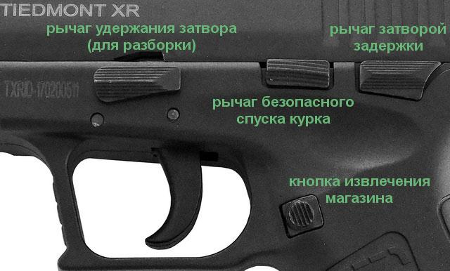 Управление стартовым пистолетом Retay XR