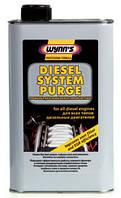Жидкость для промывки топливной системы дизельных авто