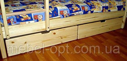 Ящики выдвижные под кровать Ирель, фото 2