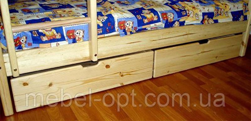 Ящики выдвижные под кровать Ирель