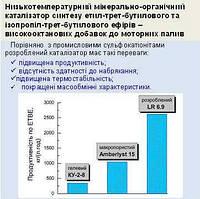 Низкотемпературный катализатор синтеза высокооктановых добавок для моторных топлив