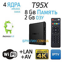 Sunvell T95X 2/8 Gb Андроид Смарт ТВ Приставка / Smart Tv Android 6.0 Box Ultra Hd 4K