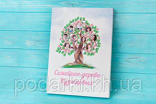 Семейное дерево с фото на холсте