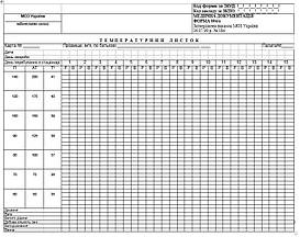Температурний листок  004/o (газетка)