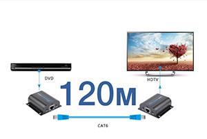 HDMI передатчики 100м