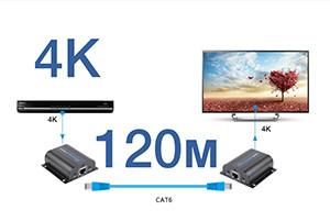 HDMI Передатчики 4К
