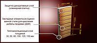 Оконный откос Роял Фасад 254х600мм XPS-45 Пенополистерол 40мм