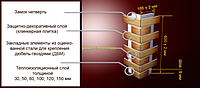 Угловой элемент Роял Фасад 186х600мм XPS-45 Пенополистерол 40мм