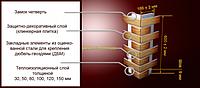 Угловой элемент Роял Фасад 186х600мм XPS-45 Пенополистерол 50мм