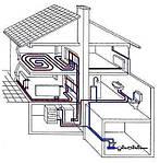 Преимущества натяжной системы водопровода и ее монтаж