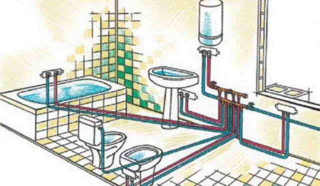 Трубы для водопровода: какие выбрать?