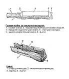Комплект (газовая трубка с ствольной накладкой + цевьё) для АКМ и АКМС калибр 7,62, фото 3