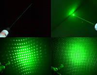 Лазерная указка с насадками 803-5, фото 6