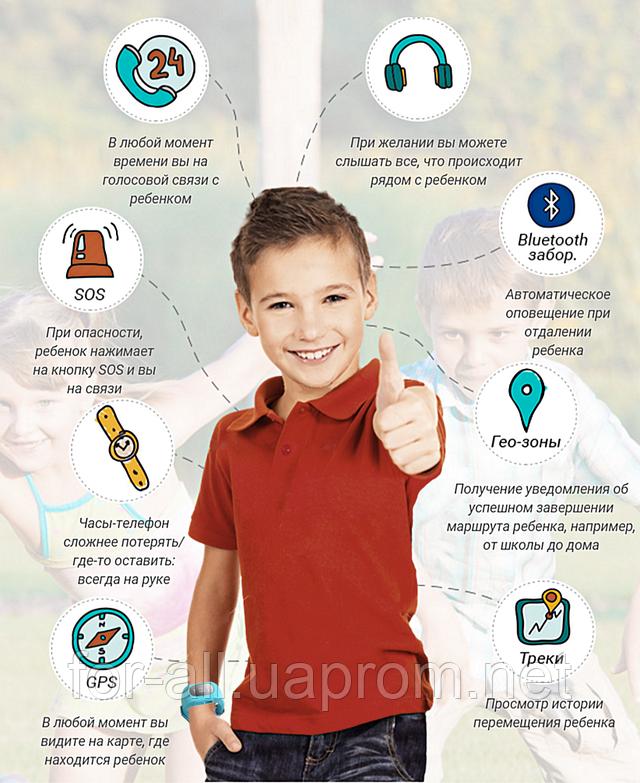 Детские часы с GPS трекером-спокойсствие родителей и безопасность ребенка