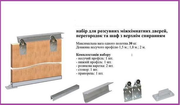 Раздвижная система max 30 кг полотно 3 м направляющая