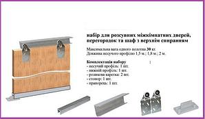 Раздвижная система max 30 кг полотно 1,5 м направляющая