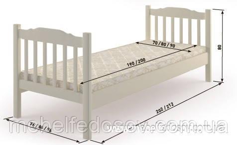 Кровать карина с бортиками мебигранд