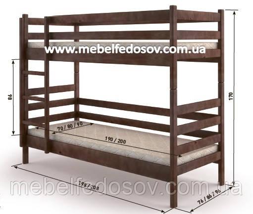 Кровать соня бортиками мебигранд