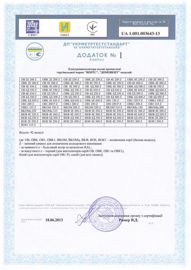 Сертификат соответствия на ВЕНТС ОВ (2 из 2)