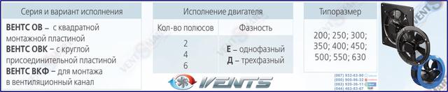 Модификации осевых вентиляторов низкого давления ВЕНТС серий ВК/ОВК/ВКФ