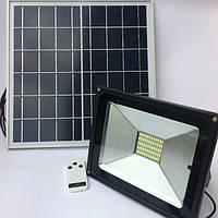 Светильники на солнечной батарее