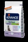 Advance (Эдванс) Cat Sterilized Hairball  корм для выведения шерсти с идейкой и ячменем для стерилизованных кошек 10 кг + подарок