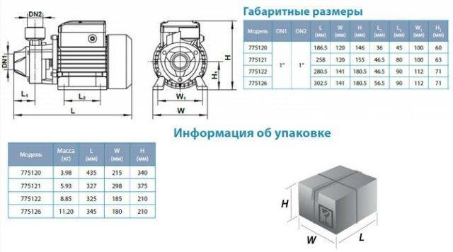 Вихревой поверхностный бытовой насос Aquatica 775121 размеры