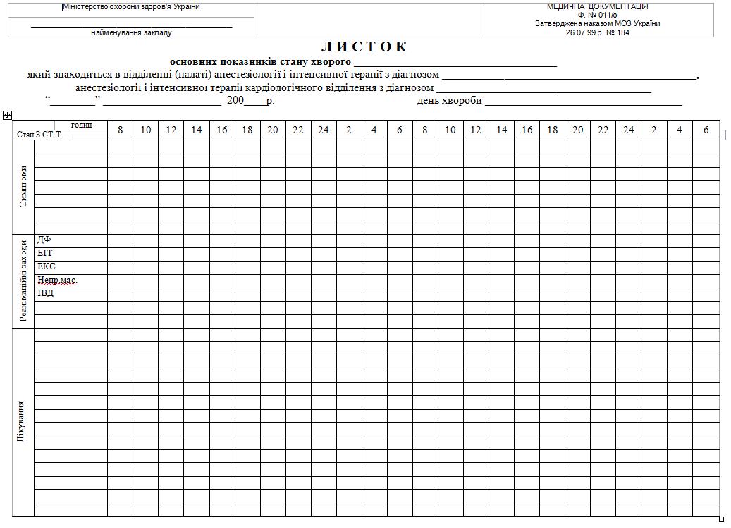 Листок основних показників стану хворого, який знаходиться в відділенні (палаті) анестезіології ф 011/о
