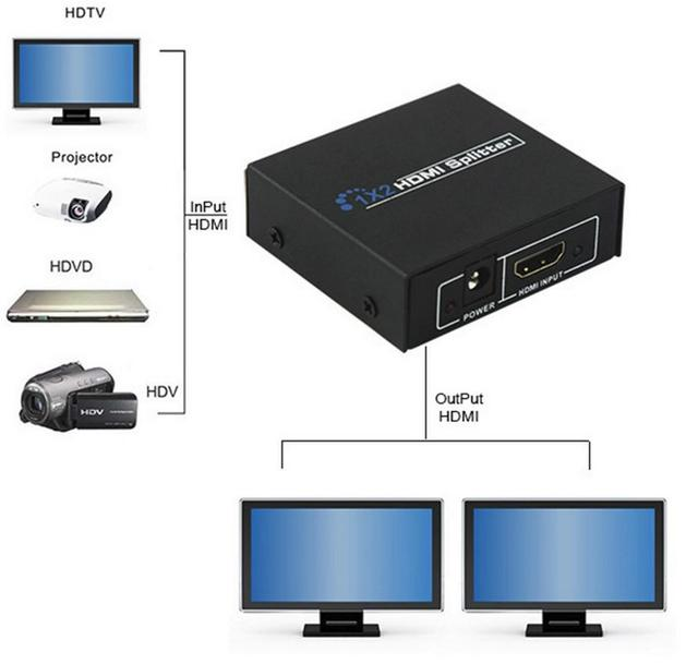 HDMI Splitter 1x2 v1.4,  Full 3D 4Kx2K металл