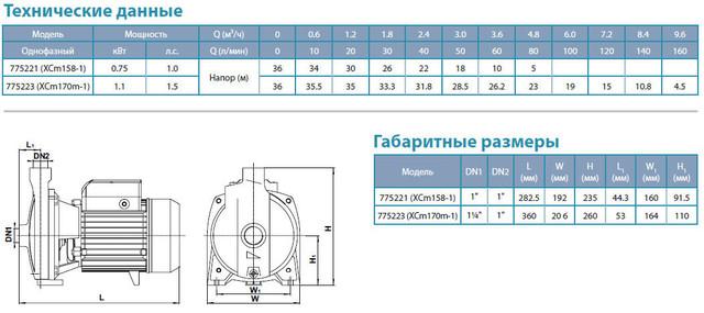 Центробежный бытовой насос Aquatica 775323 размеры