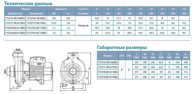Центробежный бытовой насос Aquatica 775279 размеры