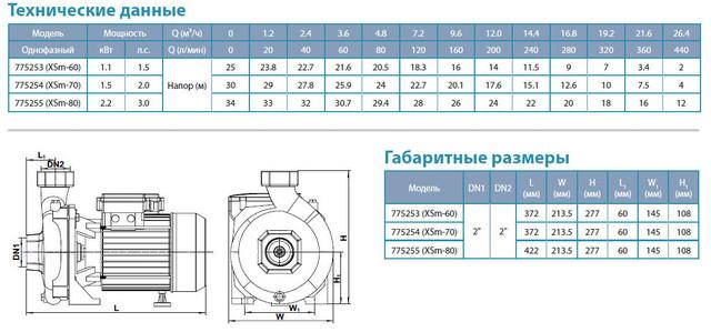 Центробежный бытовой насос Aquatica 775255 размеры