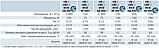VENTS OV 4E 300 осевой вентилятор низкого давления, фото 6