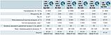 ВЕНТС ОВ 4Е 550 (8800 куб.м, 550 Вт) для вентиляции производственных помещений, фото 4
