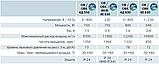 Мощный осевой вентилятор ВЕНТС ОВ 4Е 630 (11900 куб.м, 750 Вт), фото 4