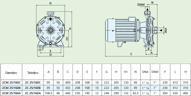 Центробежный насос Speroni 2C 25/160A (трёхфазный) размеры