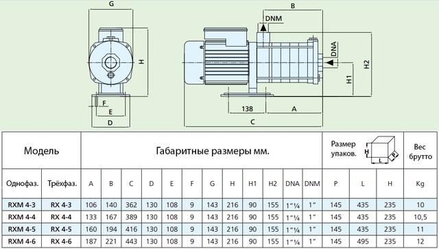 Центробежный многоступенчатый насос Speroni RXM 4–4 размеры