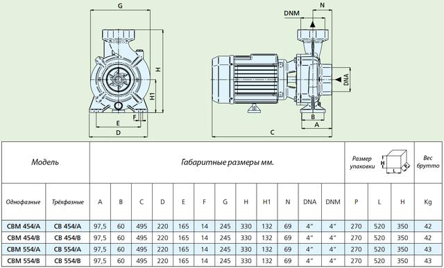 Центробежный насос Speroni CB 554/В (трёхфазный) размеры