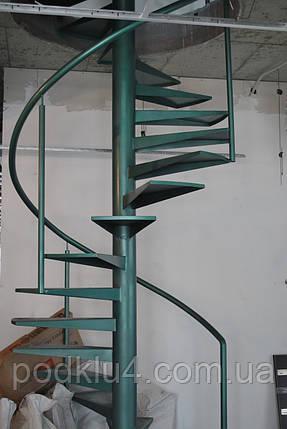 Винтовые лестницы, фото 2