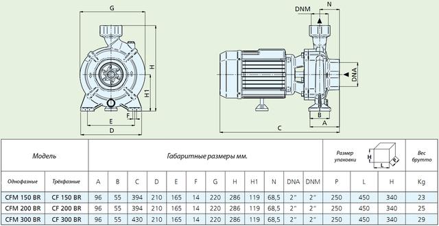 Центробежный бытовой насос Speroni CFM 150 BR (бронзовая крыльчатка) размеры