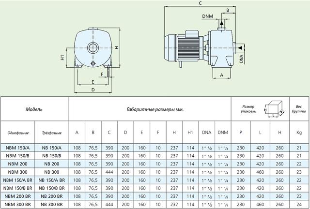 Центробежный поверхностный насос Speroni NBM 300 размеры