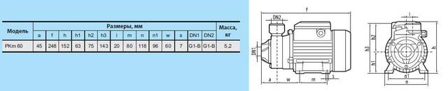 Вихревой бытовой поверхностный насос «Насосы +» PKm 60 размеры