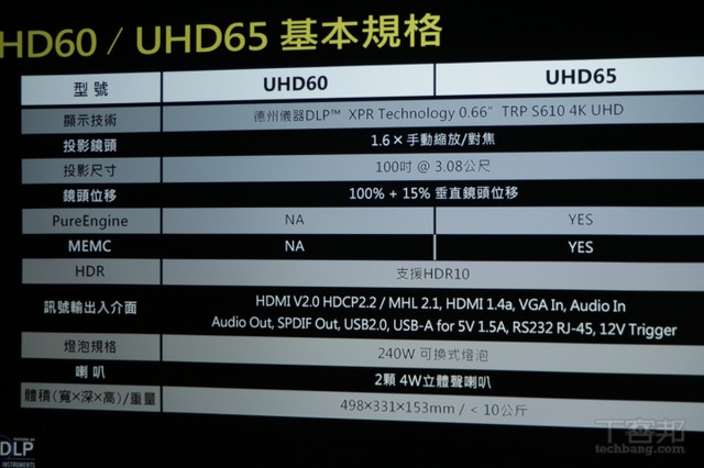 Optoma UHD60 / UHD65 4K UHD HDR проектор для домашнего кинотеатра