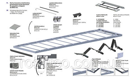 Крыша сдвижная BCSLS (8181-8500), фото 2