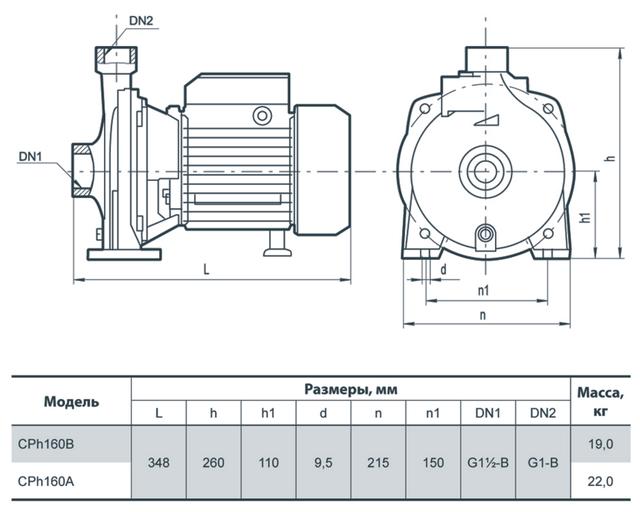Поверхностный бытовой насос «Насосы + Оборудование» CPh 160A размеры