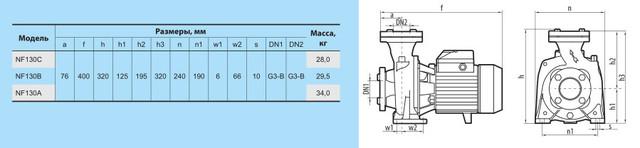 Побутовий відцентровий поверхневий насос «Насоси +» NF 130B розміри