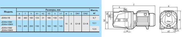 Бытовой поверхностный насос «Насосы +» JSWm 10MX размеры